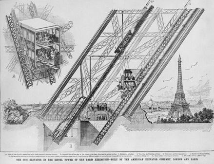 Eiffel Tower Lifts